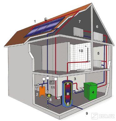 Водопровод, отопление, канализация г.омск.частные объявления размещение бесплатных объявлений минск